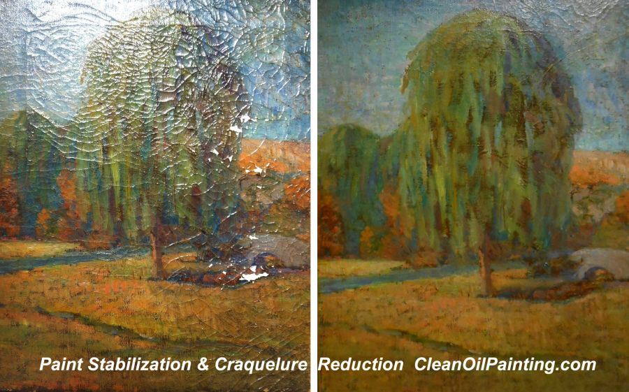 Oil painting restoration repair cleaning cost for Oil paint price
